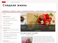 all-about-chocolate.ru