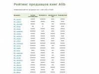 Bs-rating.ru